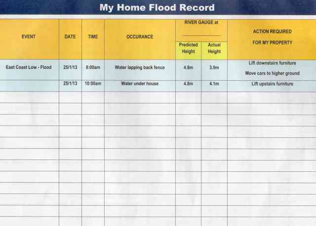 ses-flood-procedures010